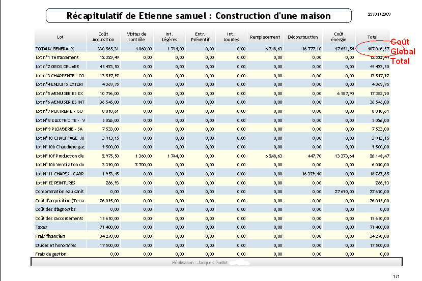 guillot informatique sarl - progiciel - calcul coût global® (ccg) - Calculer Le Cout De Construction D Une Maison